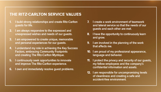 Ritz Carlton Service Values