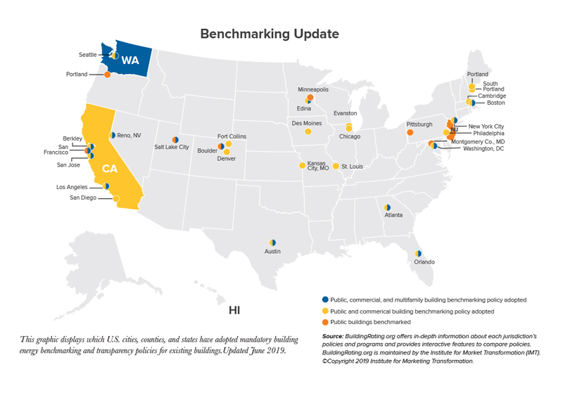 This graphic displays which U.S. cities, counties, and states have adopted mandatory building energy benchmarking and transparency policies for existing buildings.